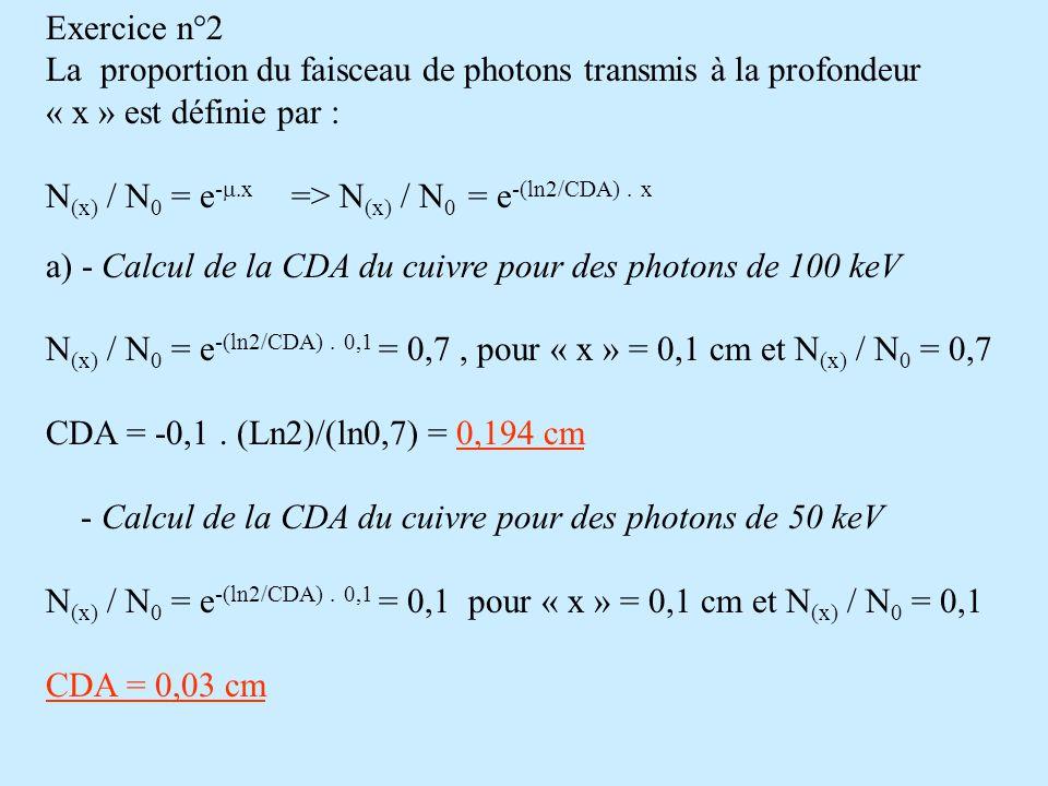 Exercice n°2 La proportion du faisceau de photons transmis à la profondeur « x » est définie par : N (x) / N 0 = e -  x => N (x) / N 0 = e -(ln2/CDA