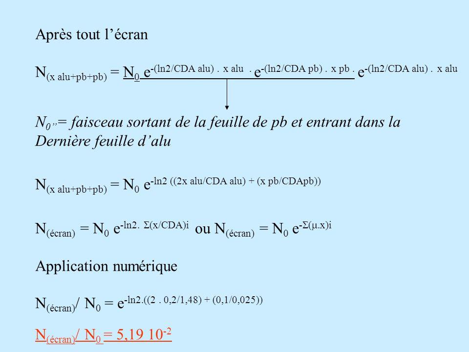 Après tout l'écran N (x alu+pb+pb) = N 0 e -(ln2/CDA alu)   x alu. e -(ln2/CDA pb)   x pb. e -(ln2/CDA alu)   x alu N 0'' = faisceau sortant