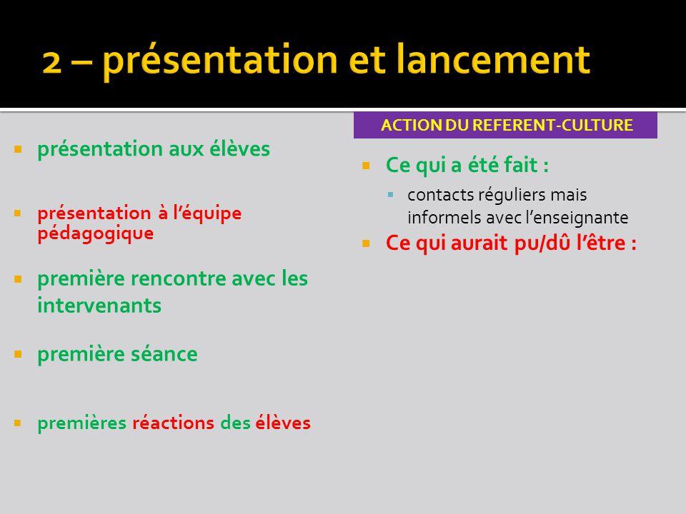  présentation aux élèves ACTION DU REFERENT-CULTURE  Ce qui a été fait :  contacts réguliers mais informels avec l'enseignante  Ce qui aurait pu/d