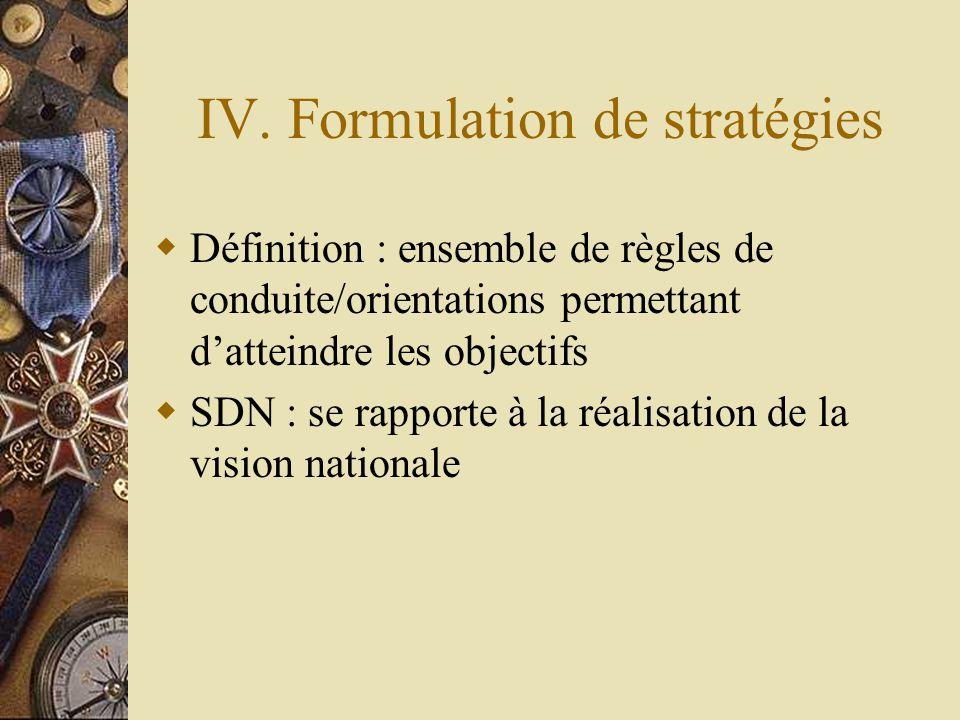IV. Formulation de stratégies  Définition : ensemble de règles de conduite/orientations permettant d'atteindre les objectifs  SDN : se rapporte à la