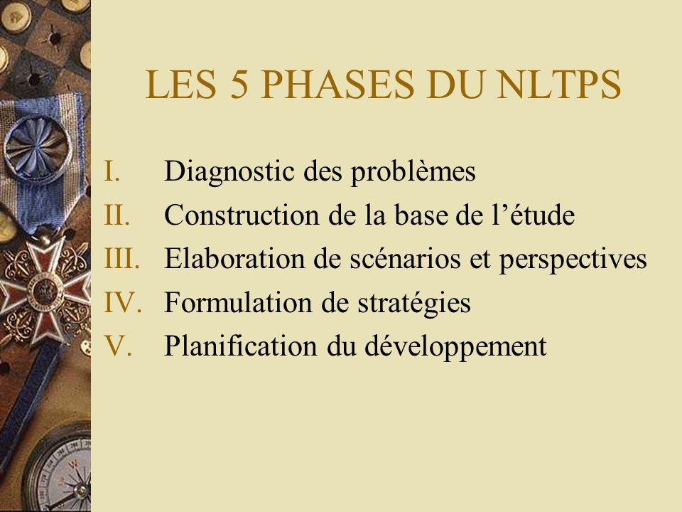 LES 5 PHASES DU NLTPS I.Diagnostic des problèmes II.Construction de la base de l'étude III.Elaboration de scénarios et perspectives IV.Formulation de stratégies V.Planification du développement