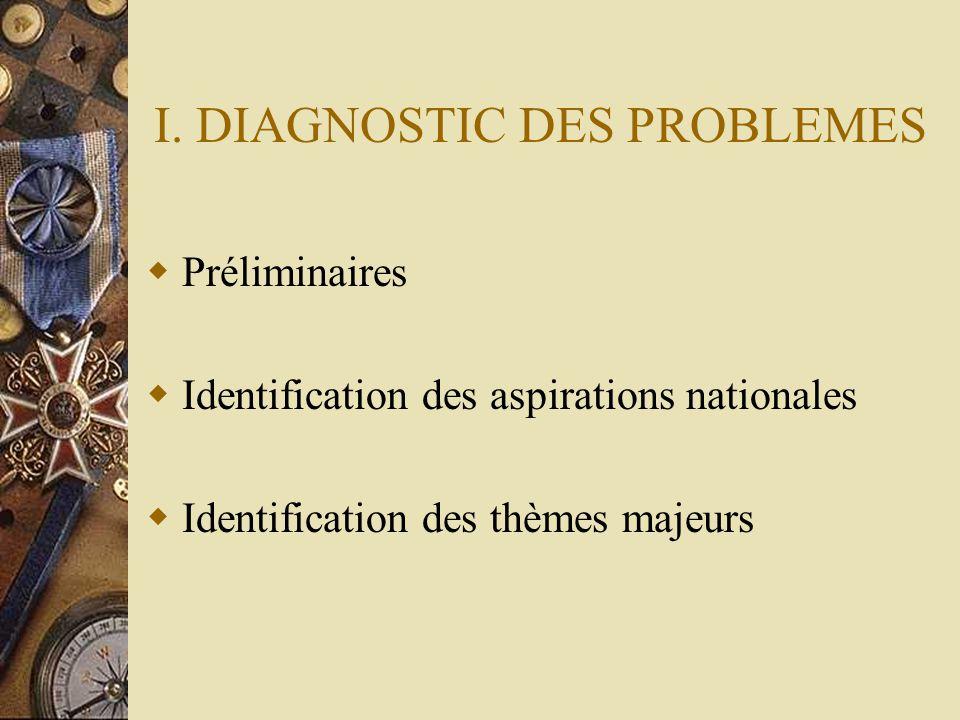 I. DIAGNOSTIC DES PROBLEMES  Préliminaires  Identification des aspirations nationales  Identification des thèmes majeurs