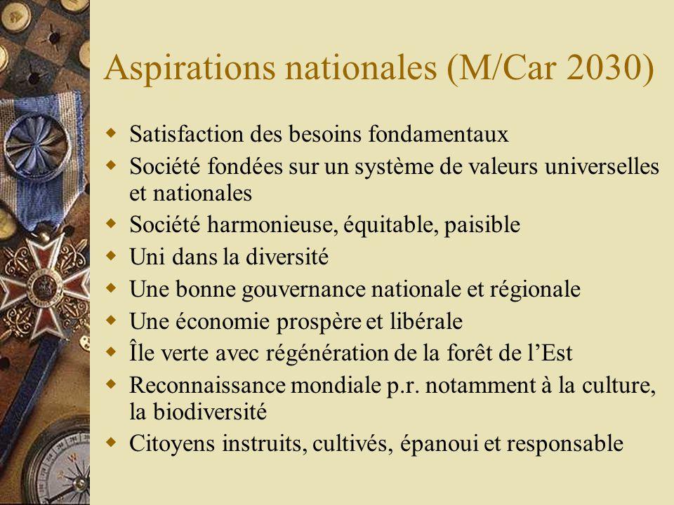 Aspirations nationales (M/Car 2030)  Satisfaction des besoins fondamentaux  Société fondées sur un système de valeurs universelles et nationales  S