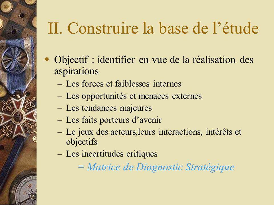 II. Construire la base de l'étude  Objectif : identifier en vue de la réalisation des aspirations – Les forces et faiblesses internes – Les opportuni