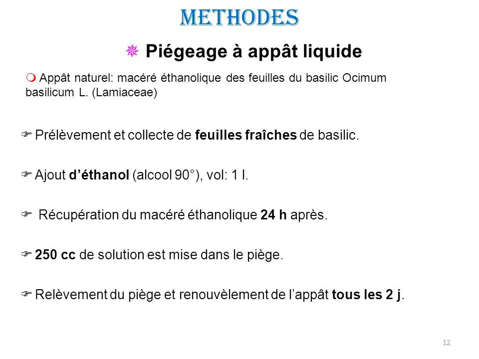 12 methodes  Prélèvement et collecte de feuilles fraîches de basilic.  Ajout d'éthanol (alcool 90°), vol: 1 l.  Récupération du macéré éthanolique