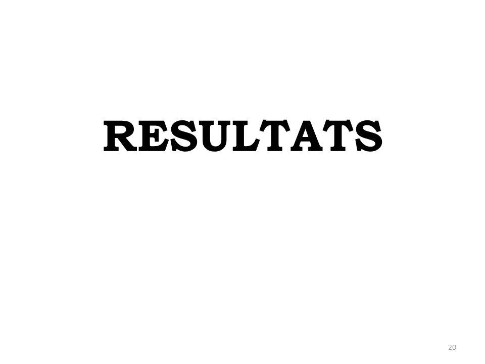 20 RESULTATS