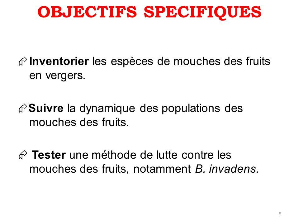  Inventorier les espèces de mouches des fruits en vergers.  Suivre la dynamique des populations des mouches des fruits.  Tester une méthode de lutt
