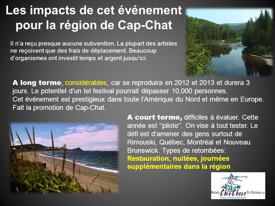 Les impacts de cet événement pour la région de Cap-Chat Il n'a reçu presque aucune subvention.