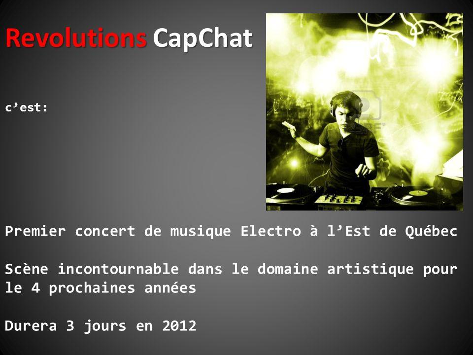 Premier concert de musique Electro à l'Est de Québec Scène incontournable dans le domaine artistique pour le 4 prochaines années Durera 3 jours en 2012 Revolutions CapChat c'est: