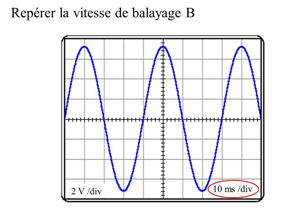 2 V /div 10 ms /div Repérer la vitesse de balayage B
