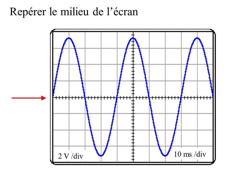 Repérer le milieu de l'écran 2 V /div 10 ms /div