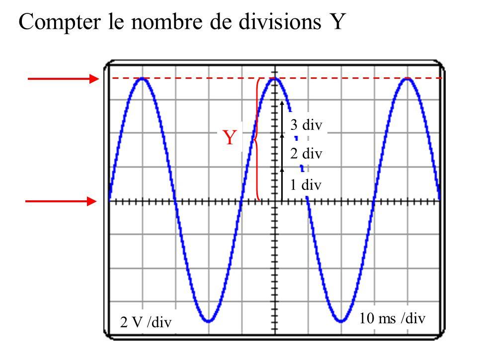 2 V /div 10 ms /div Compter le nombre de divisions Y Y 1 div 2 div 3 div