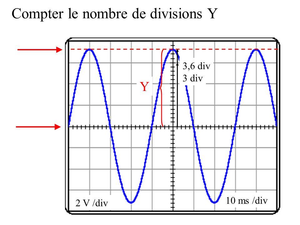 2 V /div 10 ms /div Compter le nombre de divisions Y Y 3 div 3,6 div