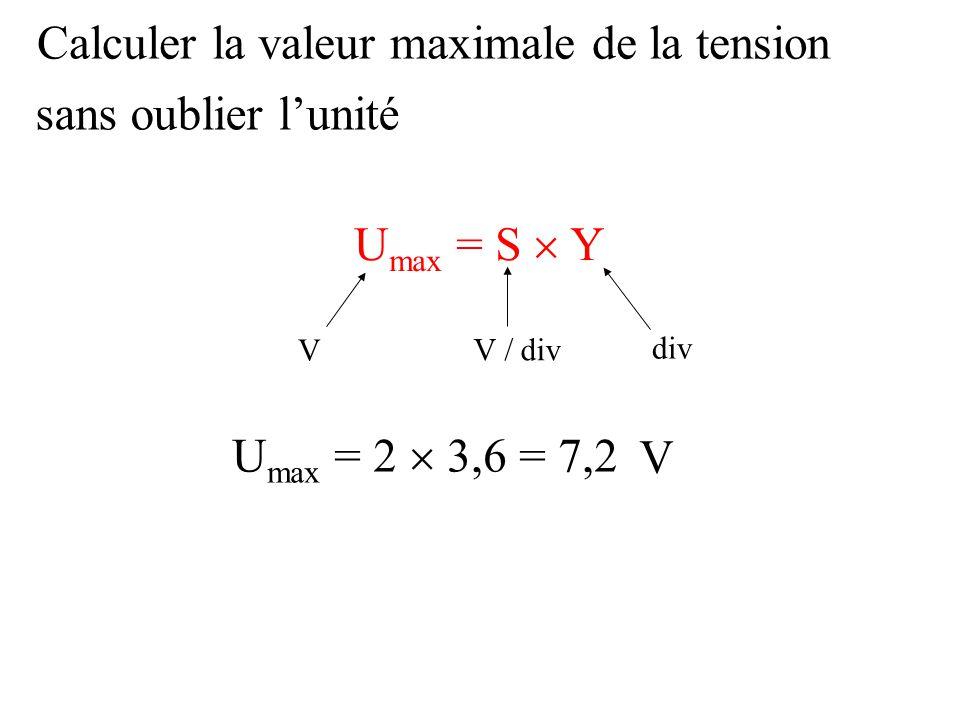 Calculer la valeur maximale de la tension U max = S  Y div V / div V U max = 2  3,6 = 7,2 sans oublier l'unité V