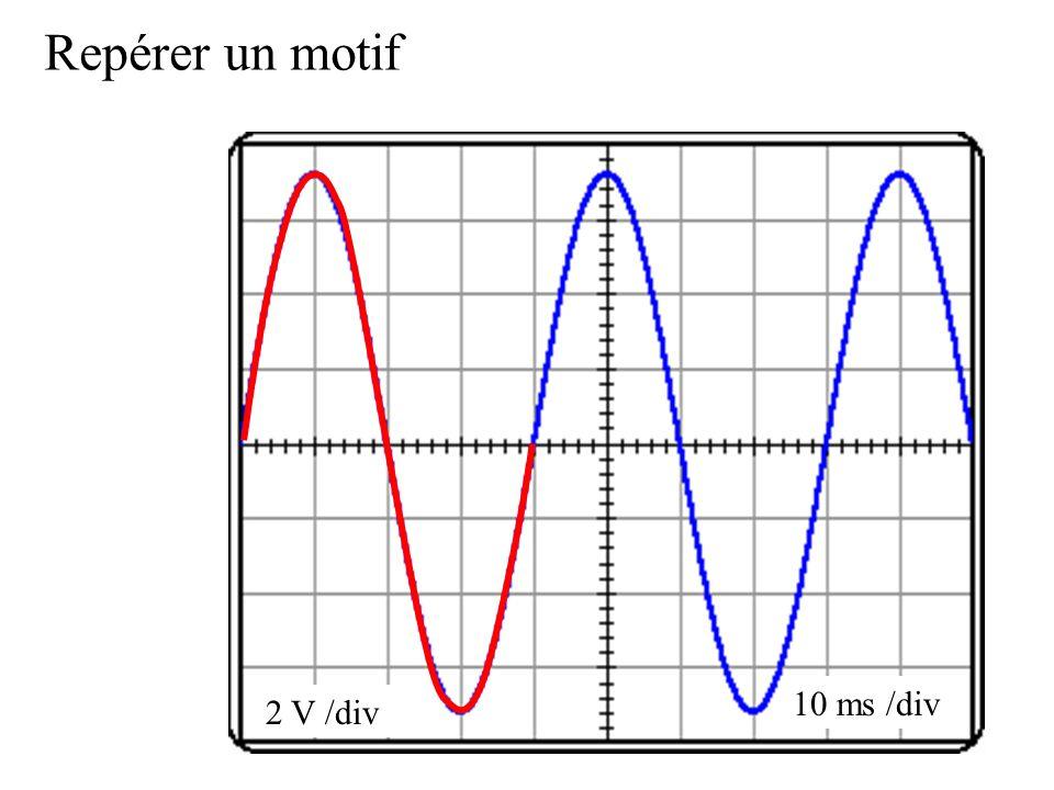 2 V /div 10 ms /div Compter le nombre de divisions X X 1 div 2 div 3 div 4 div