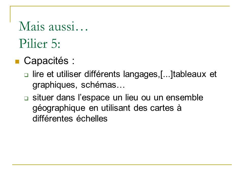 Mais aussi… Pilier 5:  Capacités :  lire et utiliser différents langages,[...]tableaux et graphiques, schémas…  situer dans l'espace un lieu ou un ensemble géographique en utilisant des cartes à différentes échelles