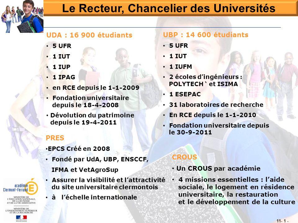 Le Recteur, Chancelier des Universités UDA : 16 900 étudiants • 5 UFR • 1 IUT • 1 IUP • 1 IPAG • en RCE depuis le 1-1-2009 • Fondation universitaire d