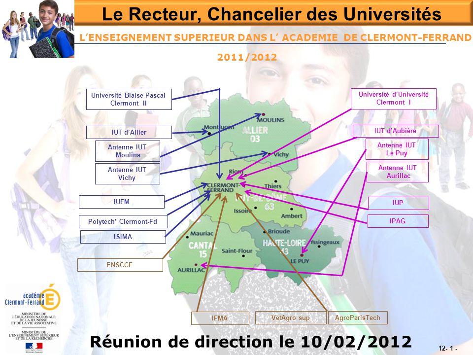 12- 1 - Polytech' Clermont-Fd Université Blaise Pascal Clermont II IUT d'Allier IUT d'Aubière Antenne IUT Aurillac Antenne IUT Le Puy IUFM ENSCCF ISIM