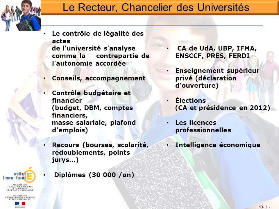 • CA de UdA, UBP, IFMA, ENSCCF, PRES, FERDI • Enseignement supérieur privé (déclaration d'ouverture) • Élections (CA et présidence en 2012) • Les lice