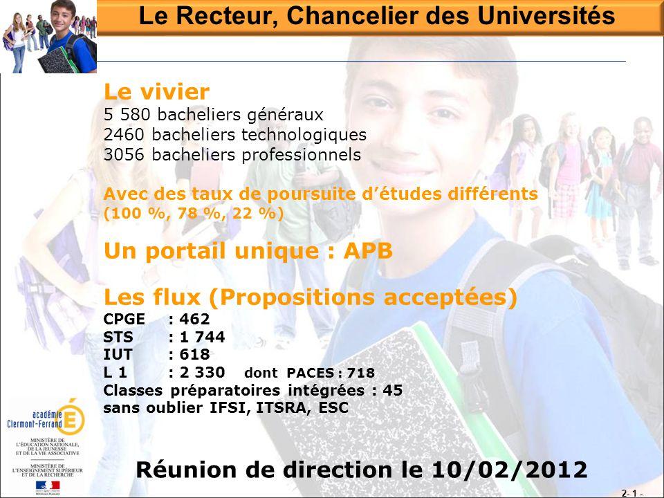 Réunion de direction le 10/02/2012 Le Recteur, Chancelier des Universités 2- 1 - Le vivier 5 580 bacheliers généraux 2460 bacheliers technologiques 30