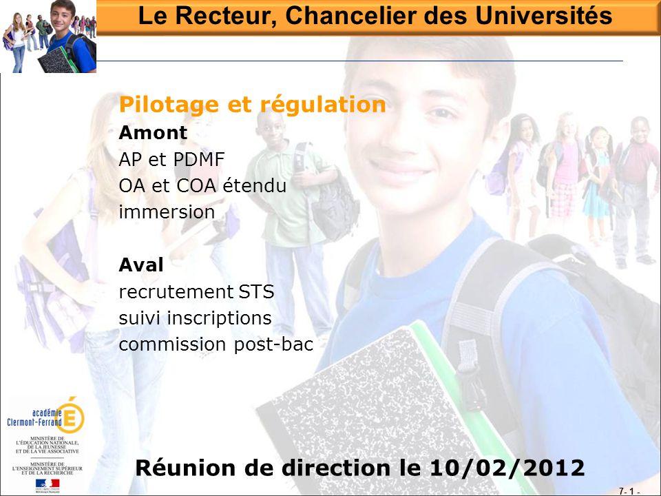 Réunion de direction le 10/02/2012 Le Recteur, Chancelier des Universités 7- 1 - Pilotage et régulation Amont AP et PDMF OA et COA étendu immersion Av