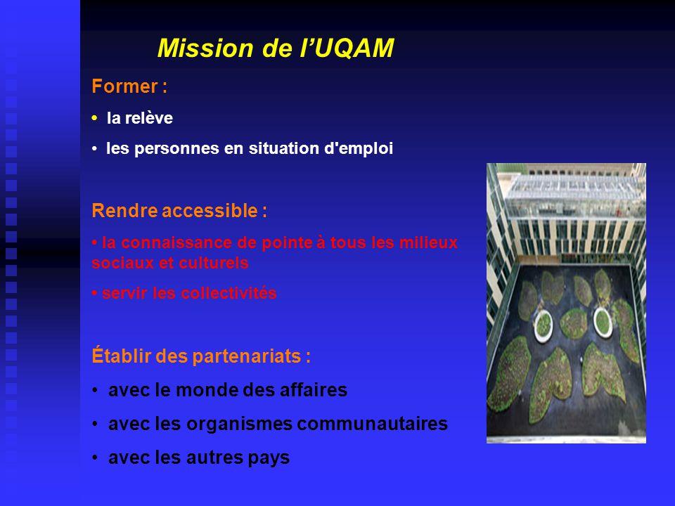 Mission de l'UQAM Former : • la relève • les personnes en situation d emploi Rendre accessible : • la connaissance de pointe à tous les milieux sociaux et culturels • servir les collectivités Établir des partenariats : • avec le monde des affaires • avec les organismes communautaires • avec les autres pays