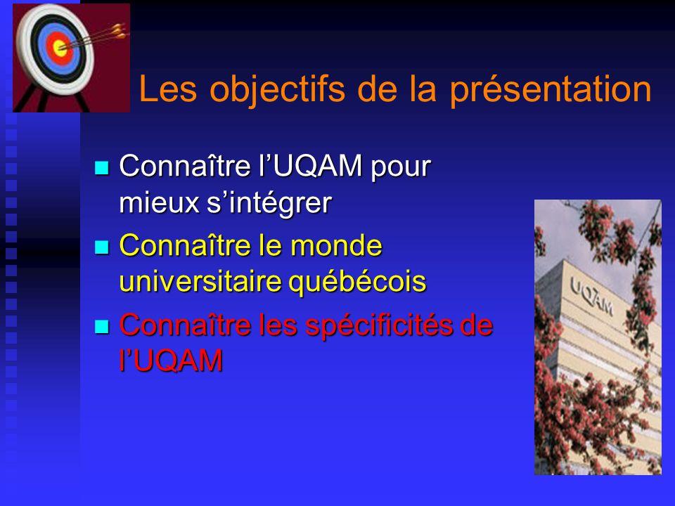 Les objectifs de la présentation  Connaître l'UQAM pour mieux s'intégrer  Connaître le monde universitaire québécois  Connaître les spécificités de l'UQAM