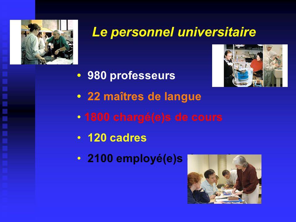 Le personnel universitaire • 980 professeurs • 22 maîtres de langue • 1800 chargé(e)s de cours • 120 cadres • 2100 employé(e)s de soutien