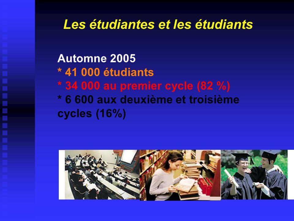 Les étudiantes et les étudiants Automne 2005 * 41 000 étudiants * 34 000 au premier cycle (82 %) * 6 600 aux deuxième et troisième cycles (16%)