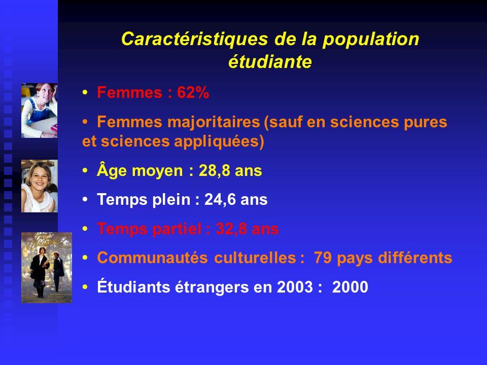 Caractéristiques de la population étudiante • Femmes : 62% • Femmes majoritaires (sauf en sciences pures et sciences appliquées) • Âge moyen : 28,8 ans • Temps plein : 24,6 ans • Temps partiel : 32,8 ans • Communautés culturelles : 79 pays différents • Étudiants étrangers en 2003 : 2000