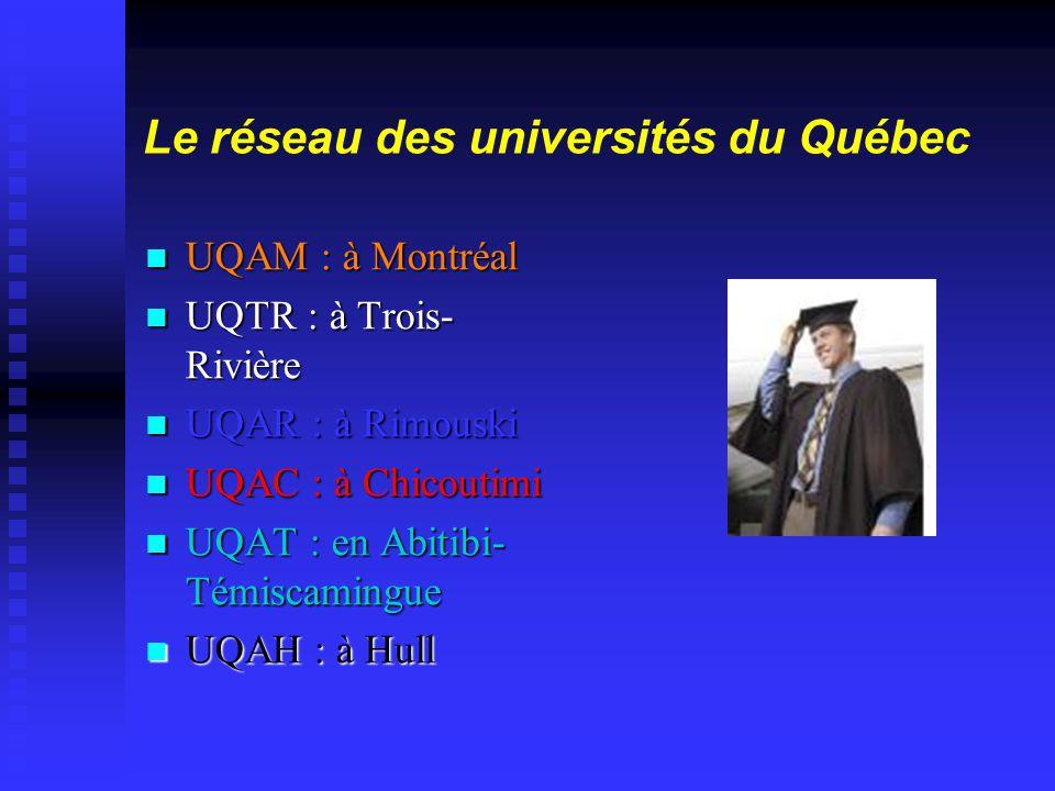 Le réseau des universités du Québec  UQAM : à Montréal  UQTR : à Trois- Rivière  UQAR : à Rimouski  UQAC : à Chicoutimi  UQAT : en Abitibi- Témiscamingue  UQAH : à Hull