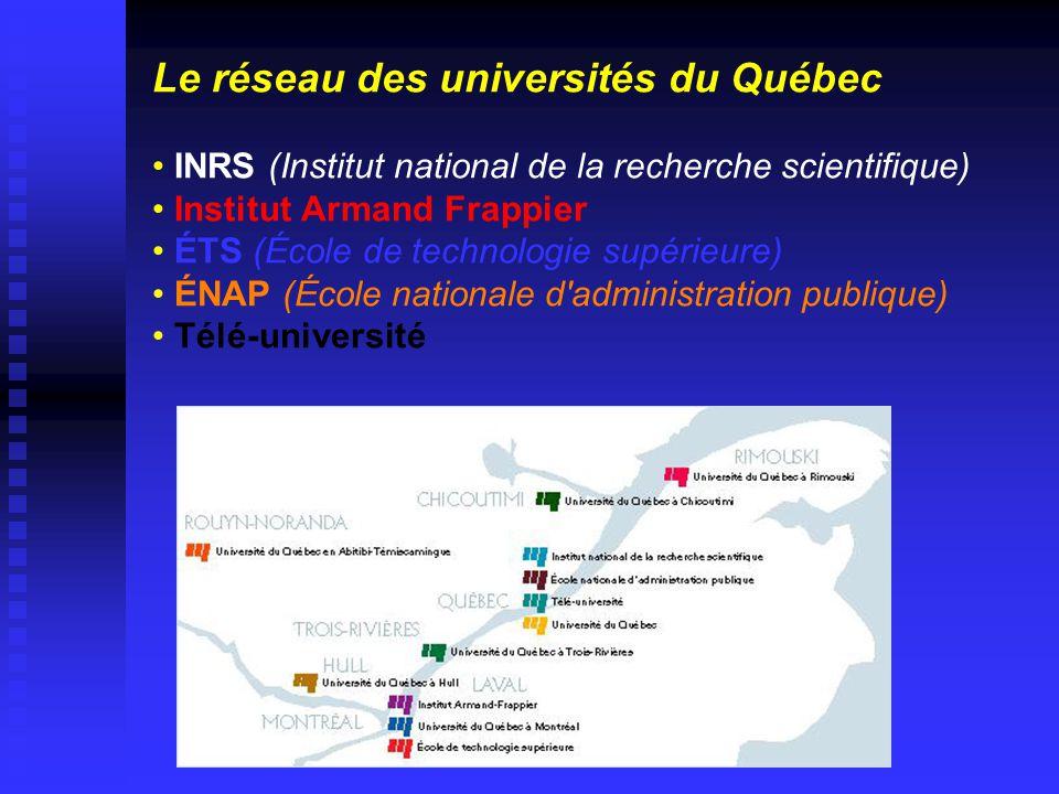 Le réseau des universités du Québec • INRS (Institut national de la recherche scientifique) • Institut Armand Frappier • ÉTS (École de technologie supérieure) • ÉNAP (École nationale d administration publique) • Télé-université