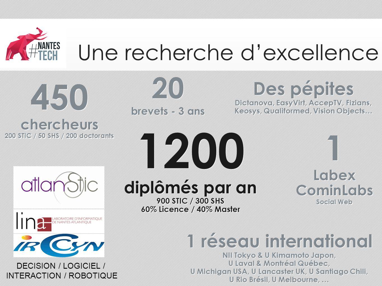 Une recherche d'excellence 1200 diplômés par an 900 STIC / 300 SHS 60% Licence / 40% Master 1200 diplômés par an 900 STIC / 300 SHS 60% Licence / 40%