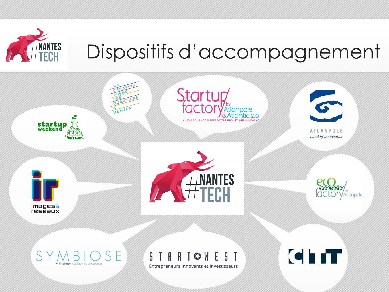 You need to follow @NantesTech