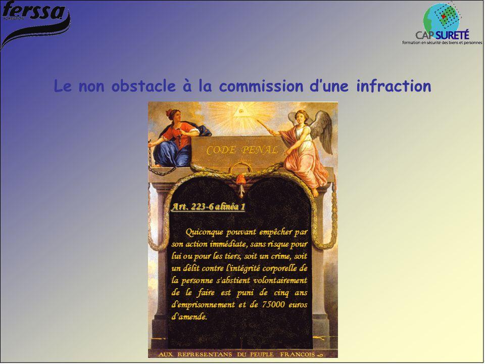 Le non obstacle à la commission d'une infraction Art. 223-6 alinéa 1 Quiconque pouvant empêcher par son action immédiate, sans risque pour lui ou pour