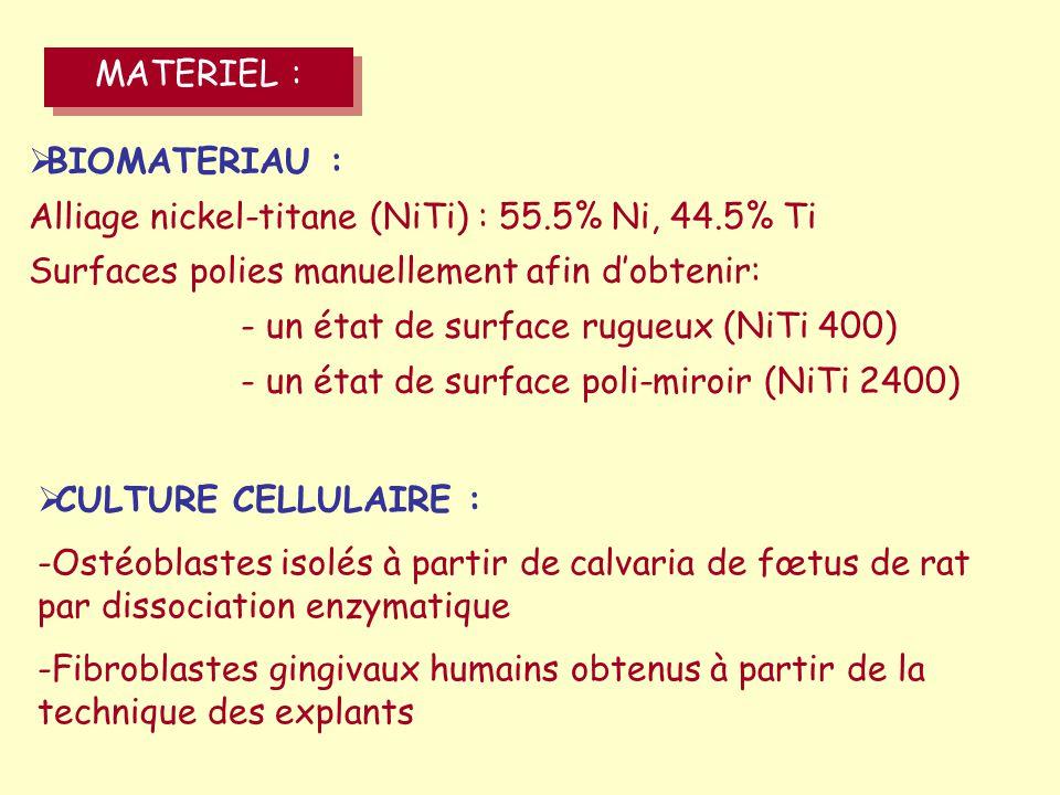 MATERIEL :  BIOMATERIAU : Alliage nickel-titane (NiTi) : 55.5% Ni, 44.5% Ti Surfaces polies manuellement afin d'obtenir: - un état de surface rugueux