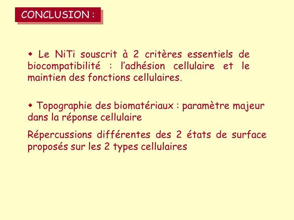 CONCLUSION :  Le NiTi souscrit à 2 critères essentiels de biocompatibilité : l'adhésion cellulaire et le maintien des fonctions cellulaires.  Topogr
