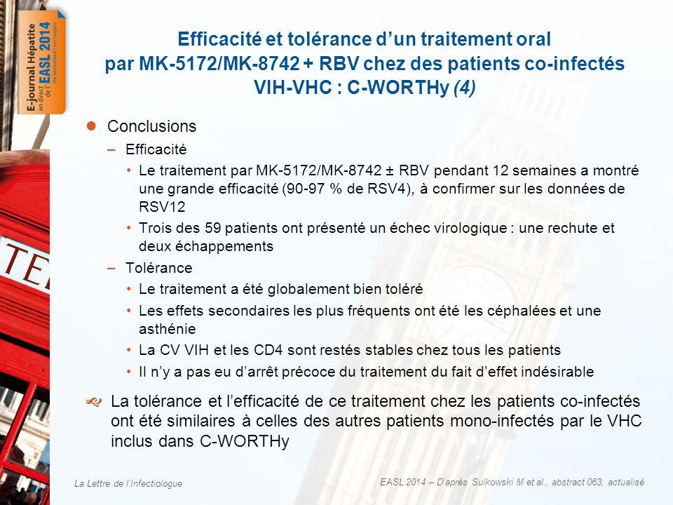 La Lettre de l'Infectiologue EASL 2014 – D'après Sulkowski M et al., abstract 063, actualisé  Conclusions –Efficacité •Le traitement par MK-5172/MK-8742 ± RBV pendant 12 semaines a montré une grande efficacité (90-97 % de RSV4), à confirmer sur les données de RSV12 •Trois des 59 patients ont présenté un échec virologique : une rechute et deux échappements –Tolérance •Le traitement a été globalement bien toléré •Les effets secondaires les plus fréquents ont été les céphalées et une asthénie •La CV VIH et les CD4 sont restés stables chez tous les patients •Il n'y a pas eu d'arrêt précoce du traitement du fait d'effet indésirable  La tolérance et l'efficacité de ce traitement chez les patients co-infectés ont été similaires à celles des autres patients mono-infectés par le VHC inclus dans C-WORTHy Efficacité et tolérance d'un traitement oral par MK-5172/MK-8742 + RBV chez des patients co-infectés VIH-VHC : C-WORTHy (4)