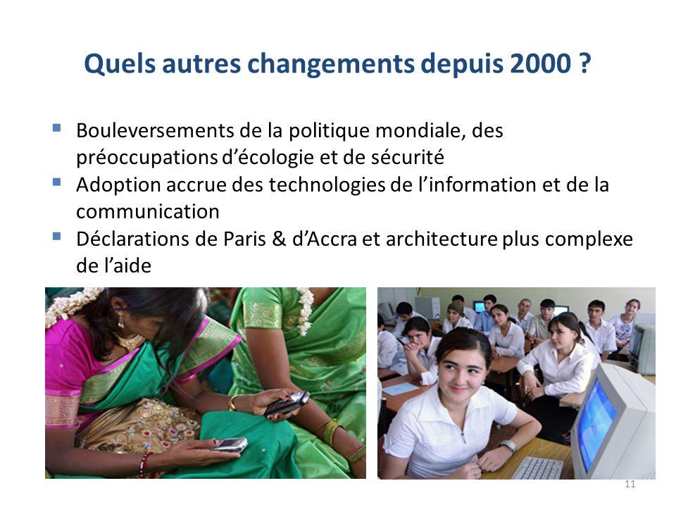 Quels autres changements depuis 2000 ? 11  Bouleversements de la politique mondiale, des préoccupations d'écologie et de sécurité  Adoption accrue d