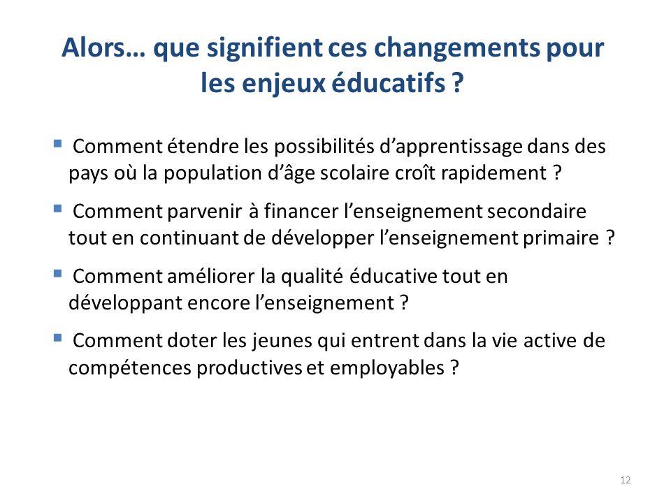 Alors… que signifient ces changements pour les enjeux éducatifs ? 12  Comment étendre les possibilités d'apprentissage dans des pays où la population