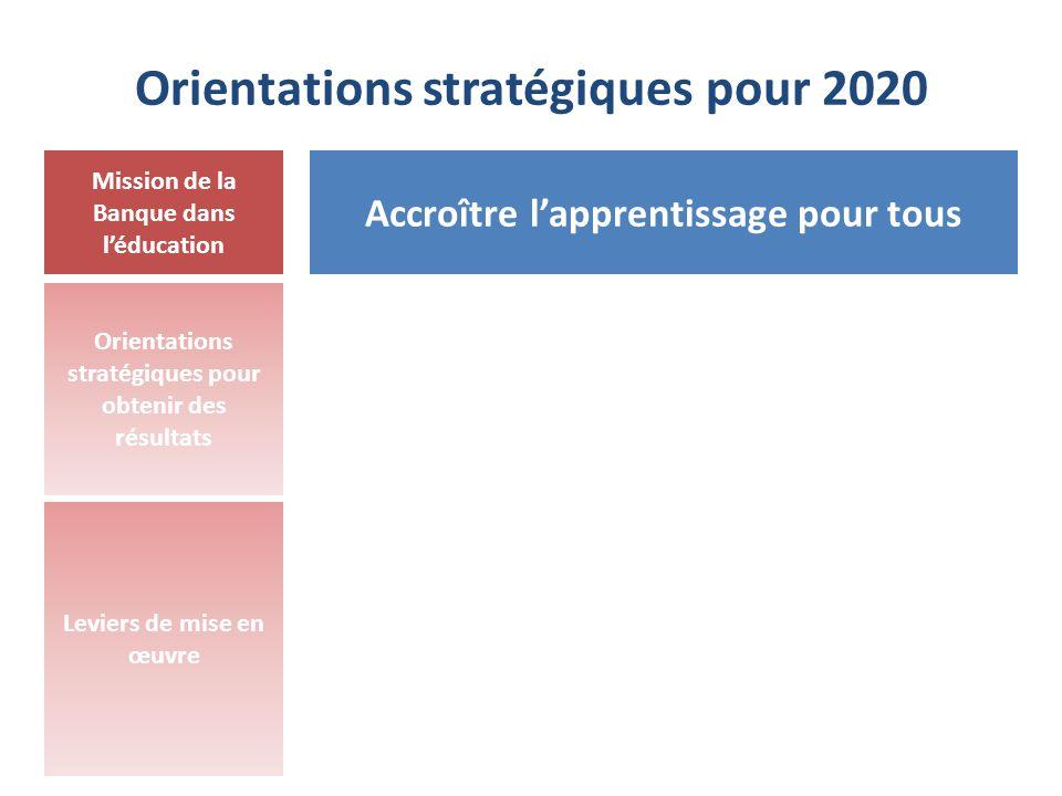 Orientations stratégiques pour 2020 Mission de la Banque dans l'éducation Overall purpose of in education at the country level Orientations stratégiques pour obtenir des résultats Leviers de mise en œuvre Accroître l'apprentissage pour tous