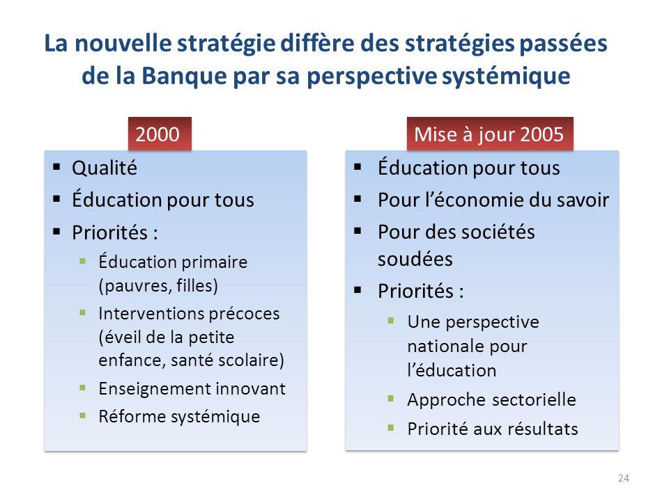 La nouvelle stratégie diffère des stratégies passées de la Banque par sa perspective systémique  Éducation pour tous  Pour l'économie du savoir  Po
