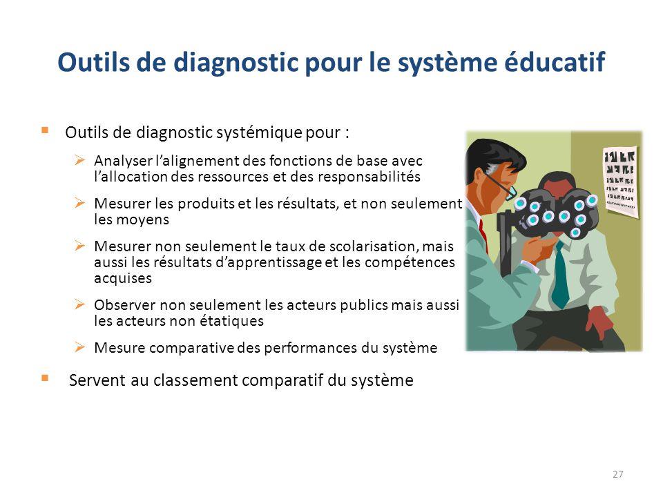 Outils de diagnostic pour le système éducatif  Outils de diagnostic systémique pour :  Analyser l'alignement des fonctions de base avec l'allocation