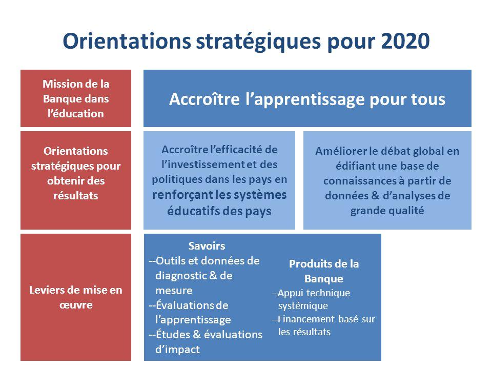 Orientations stratégiques pour 2020 Mission de la Banque dans l'éducation Overall purpose of in education at the country level Orientations stratégiqu