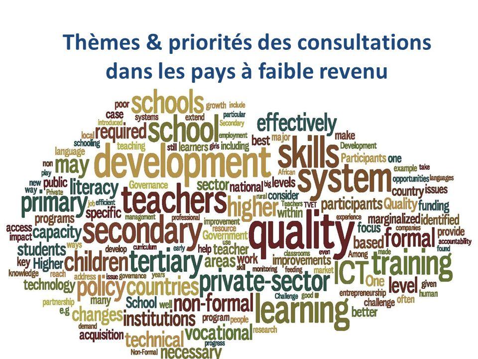 Thèmes & priorités des consultations dans les pays à faible revenu