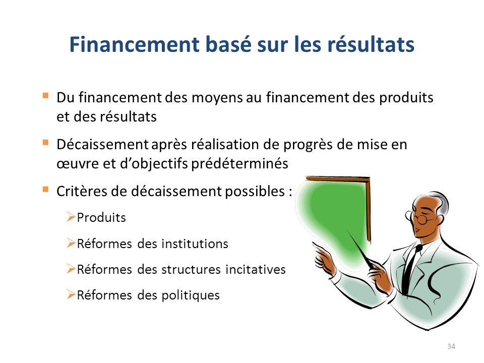 Financement basé sur les résultats 34  Du financement des moyens au financement des produits et des résultats  Décaissement après réalisation de progrès de mise en œuvre et d'objectifs prédéterminés  Critères de décaissement possibles :  Produits  Réformes des institutions  Réformes des structures incitatives  Réformes des politiques