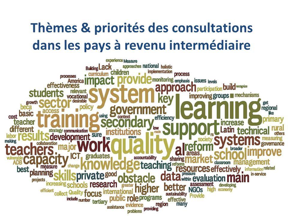 Thèmes & priorités des consultations dans les pays à revenu intermédiaire