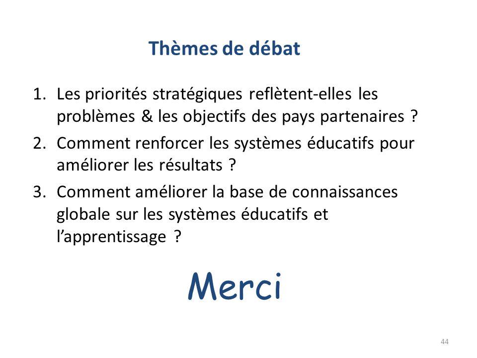 Thèmes de débat 1.Les priorités stratégiques reflètent-elles les problèmes & les objectifs des pays partenaires .