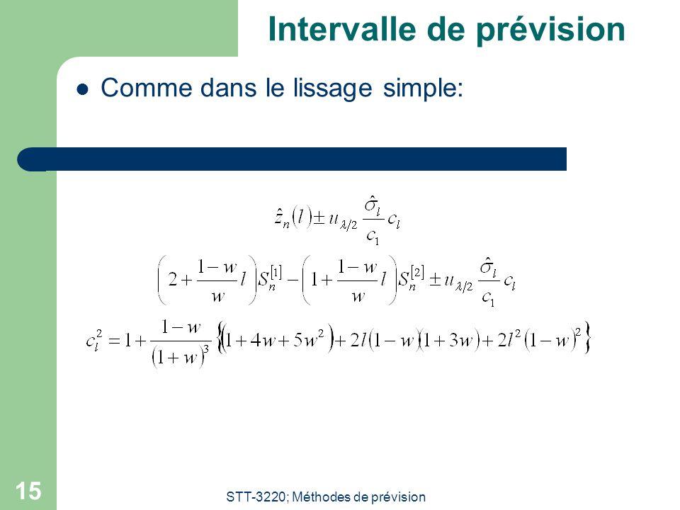 STT-3220; Méthodes de prévision 15 Intervalle de prévision  Comme dans le lissage simple: