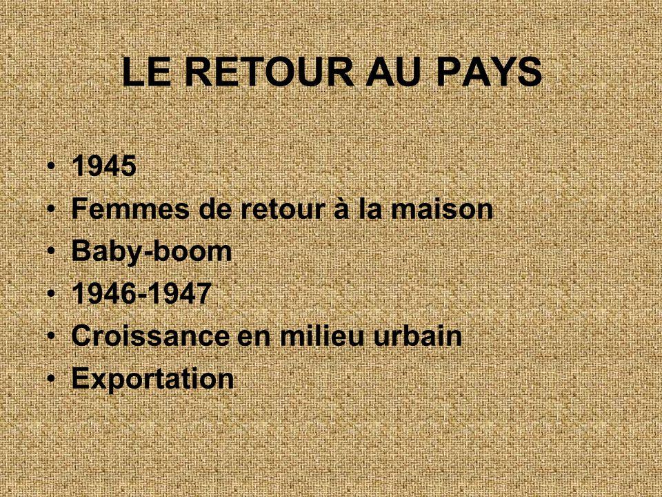 LE RETOUR AU PAYS •1945 •Femmes de retour à la maison •Baby-boom •1946-1947 •Croissance en milieu urbain •Exportation